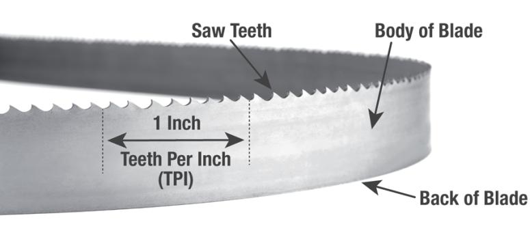 Cutting Blades L B Sidertech